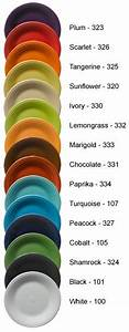 Fiestaware Color Chart Fiesta Dinnerware And Dishes New And Retired Colors