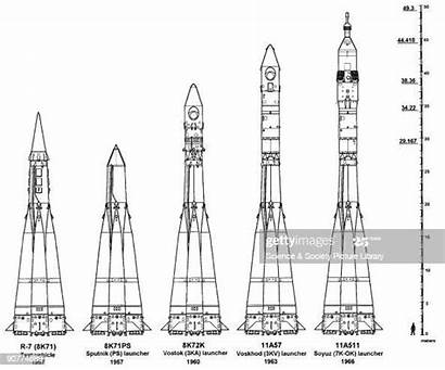 Launch Evolution Diagram Space Vehicles Soviet Shows