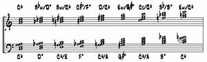 An Approach To Jazz Piano Polarized Passing Chords With