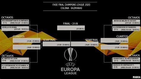 Damned anthem — the final countdown 02:45. Europa League: Así quedan los emparejamientos hasta la final de la Europa League   Marca.com