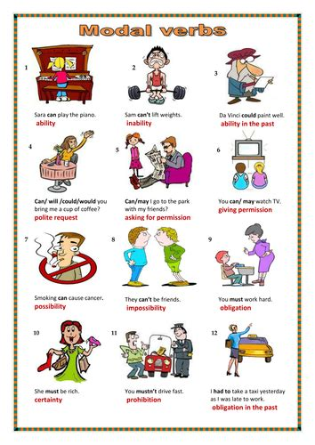 modal verbs modal perfect  englishbee teaching