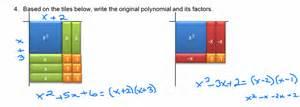 algebra tiles systry