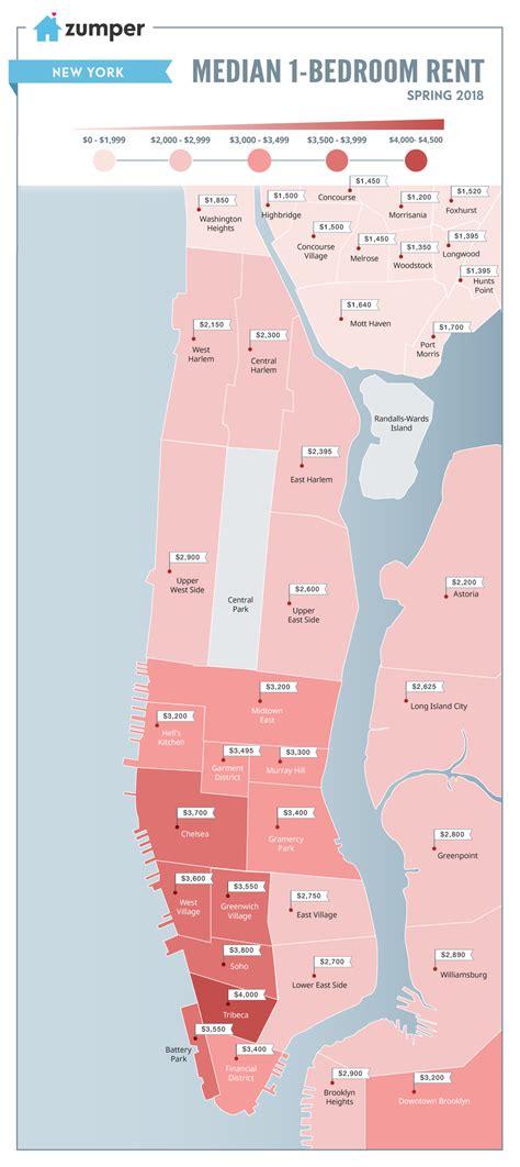 manhattan  brooklyn br rent prices