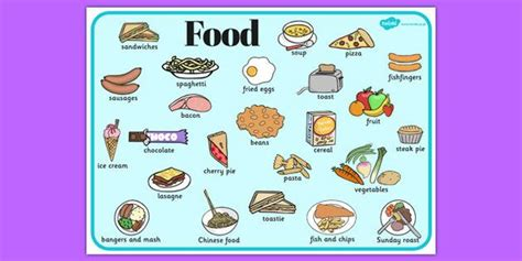 word for cuisine food word mat theme grammar and