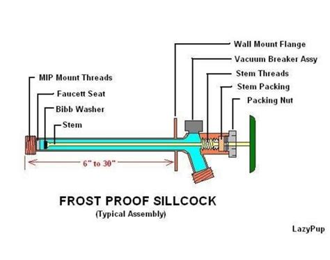 Anti Siphon Faucet Diagram by Plumbing How Can I Install A Free Outdoor Faucet