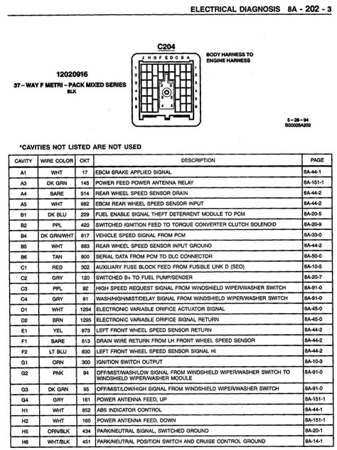 Pontiac Firebird Auto Images Specification