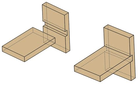 woodworking plans  simple project wood joints program