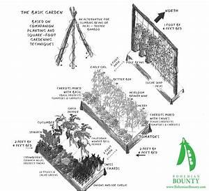 Garden Designs  U0026 Gallery  U2013 Bohemian Bounty