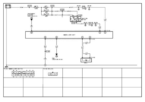 repair guides immobilizer system 2001 immobilizer system wiring diagram autozone