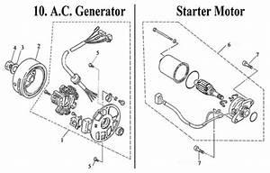 Ac Generator Thunder