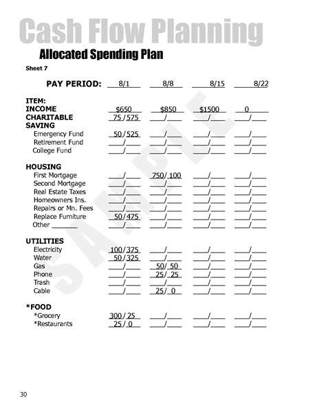 dave ramseys allocated spending plan