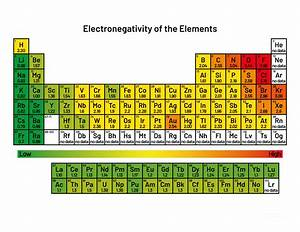 Electronegativity Chart Periodic Table Electronegativity Definition And Trend