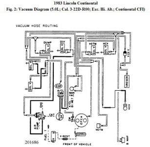 Lincoln Continental Vacuum Hose Diagrams Engine