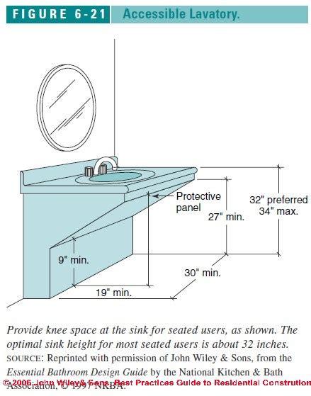 ada sink base requirements ada bathroom sinks figure 6 1 accessible bathroom