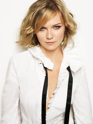 celebrity news blogspotcom spiderman actress kirsten