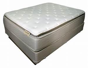carolina mattress guild nature39s image radiant pillowtop With carolina sleep company bamboo pillow reviews