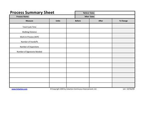 office process summary sheet
