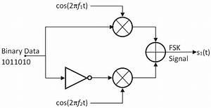 M Ary Fsk Block Diagram  m ary psk transmitter receiver