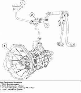 1989 Ford F150 Clutch Adjustment Diagram