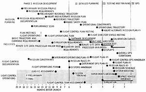 Apollo 13 Mission Timeline (page 2) - Pics about space