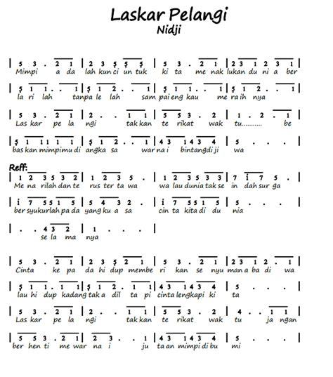 not angka pianika lagu nidji laskar pelangi