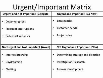 Eisenhower Principle Matrix Urgency Effectively Using Tasks