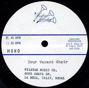 wfmu 365 days project 2007 With documents music label