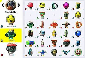 Arms Switch Game Guide  Arm Types And Loadouts