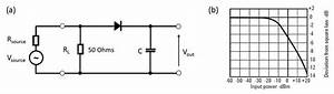 A  Diode Detector Circuit   B  Diode Detector
