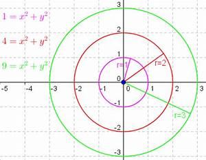 Mittelpunkt Kreis Berechnen : kreisgleichung ~ Themetempest.com Abrechnung