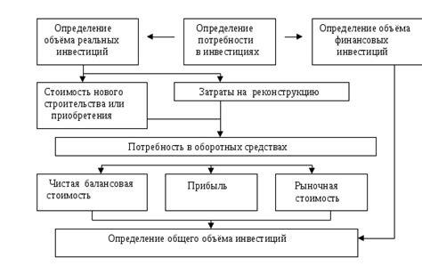 Реферат единая энергетическая система россии