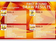 News Draw confirms first round pools for 2018 Women's