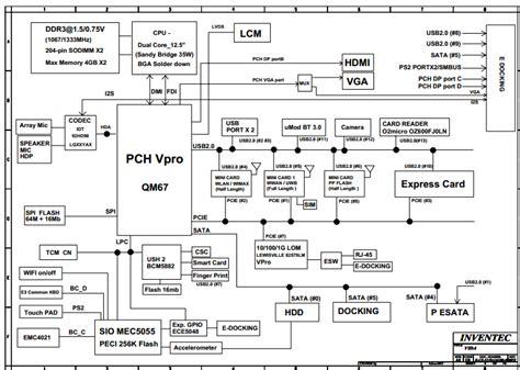 dell schematics page  laptop schematic