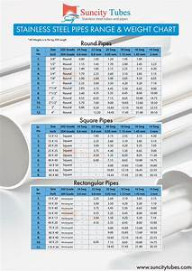 Stainless Steel Pipes Manufacturer Supplier And Exporter