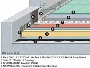 étanchéité Terrasse Béton : terrasse circulable pour pietons soprema ~ Nature-et-papiers.com Idées de Décoration