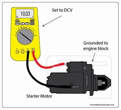 Test Voltage Drop Ase Electrical A6 Starter