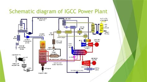 Schematic Diagram Of Combined Cycle Power Plant