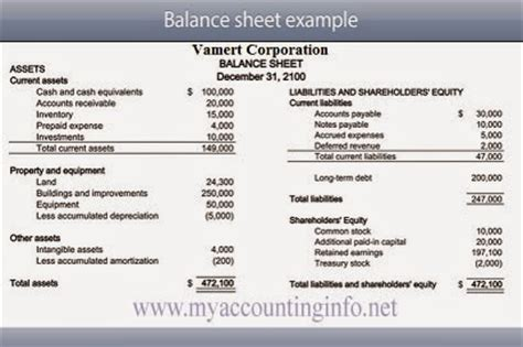 Give Example Of Simple Balance Sheet  Myaccountinginfo. Timesheet Template Excel Free Template. Strong Words For Resumes Template. Blank Bar Graph Template. Resume Format For Jobs Template. Sample Of How To Write Application Letter For Secretary. Strengths And Weaknesses For Interview Template. Basic Expense Report Template. Meal Plan Excel Template