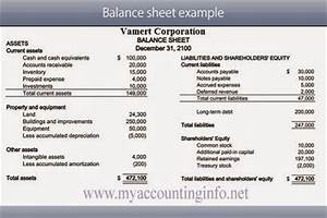 Give example of simple balance sheet | MYACCOUNTINGINFO ...