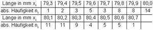 Häufigkeitsverteilung Berechnen : aufgaben streuma e ii ~ Themetempest.com Abrechnung