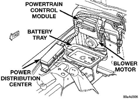 service manual 1999 jeep grand blower motor
