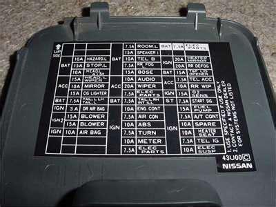 Infiniti Fuse Box Diagrams Fixya