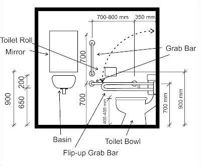 Toilet Grab Bar Ada Requirements by Ada Grab Bar Placement In Shower Yahoo Image Search