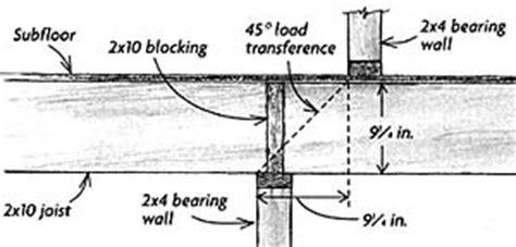 100 vaulted ceiling joist hangers 12 vaulted