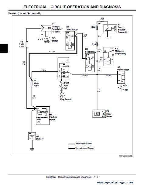 deere electrical diagrams wiring diagram