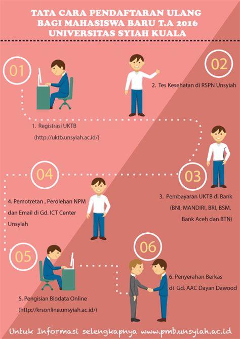 infografis tata  pendaftaran ulang pmb penerimaan