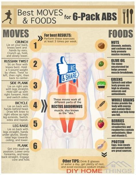 ab cuisine foods for 6 pack abs diy health tips
