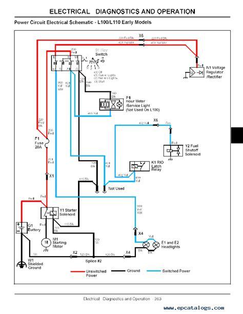 john deere  parts diagram downloaddescargarcom