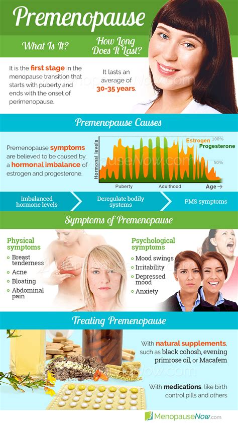 Premenopause Information - Menopause Stages | Menopause Now