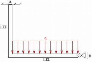 Streckenlast Berechnen Beispiel : mp der satz von castigliano matroids matheplanet ~ Themetempest.com Abrechnung